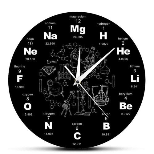 periodic elements clock