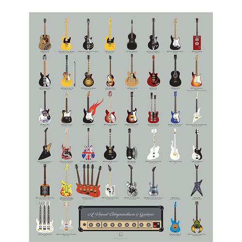 guitar history poster