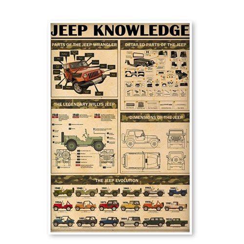 jeep knowledge wall art