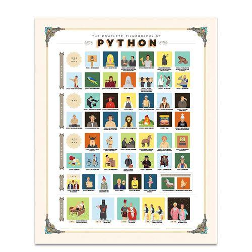 poster artwork gift for monty python fans